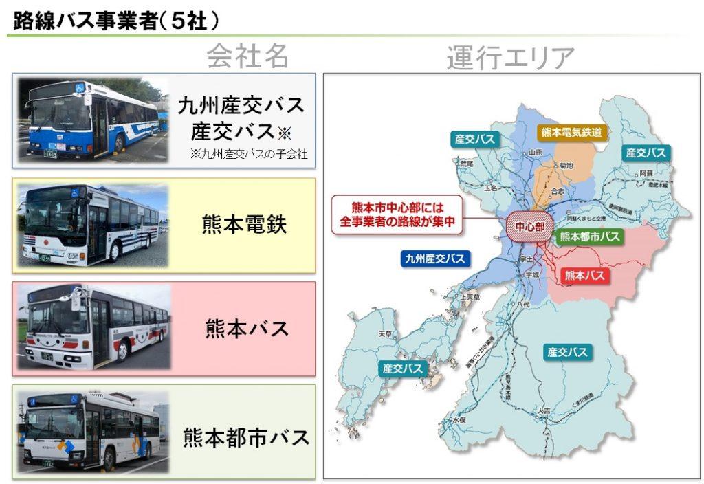 路線バス事業者(5社)