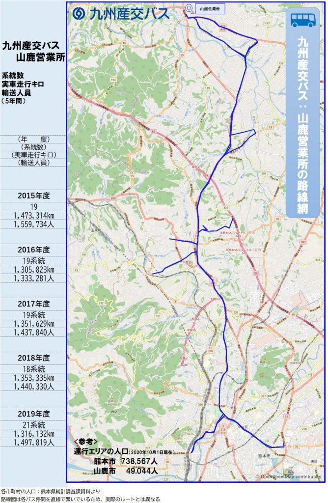 九州産交バス:山鹿営業所