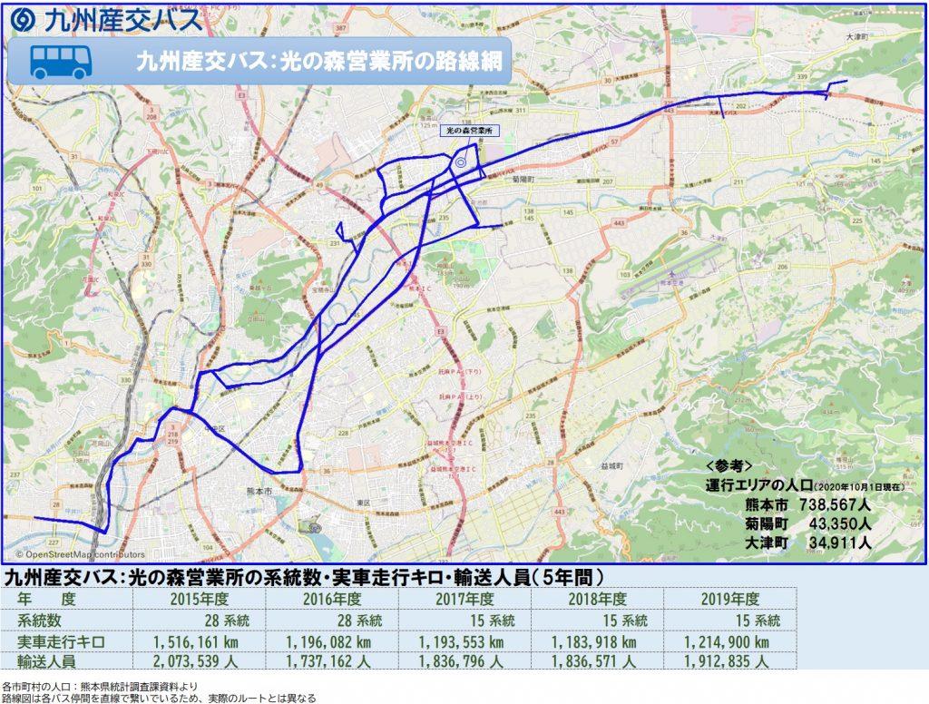 九州産交バス:光の森営業所