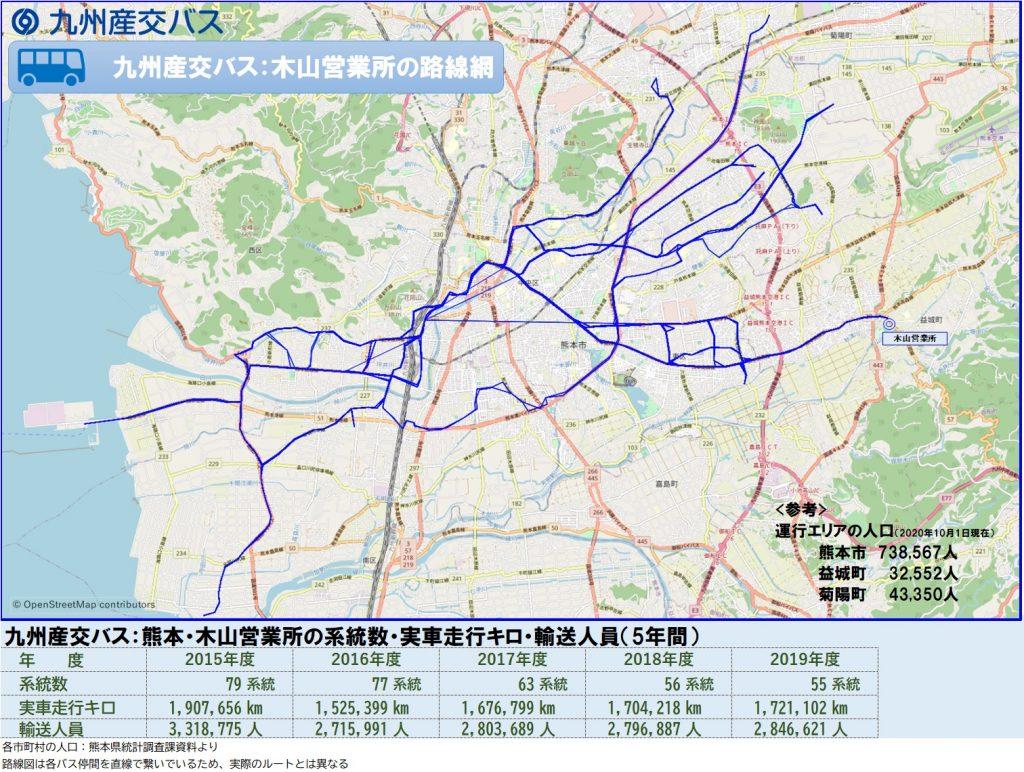 九州産交バス:木山営業所