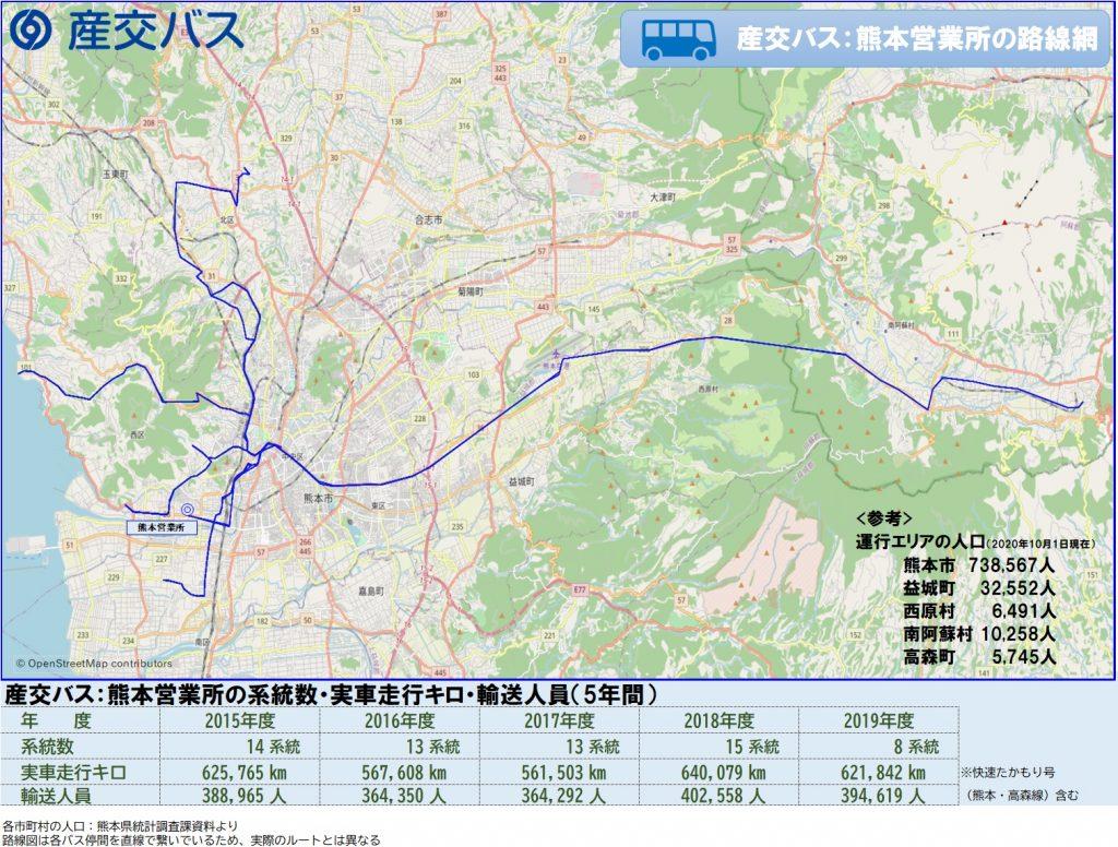 産交バス:熊本営業所